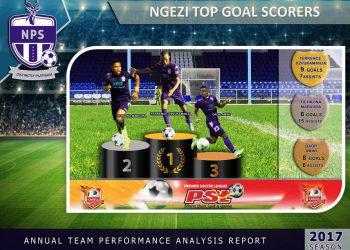 top goal scorers