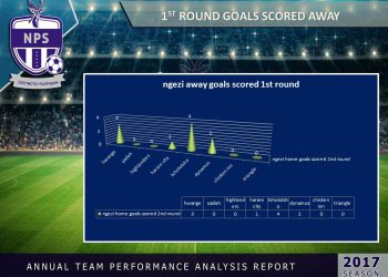 1st round goals scored away