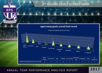 2nd round goals scored away